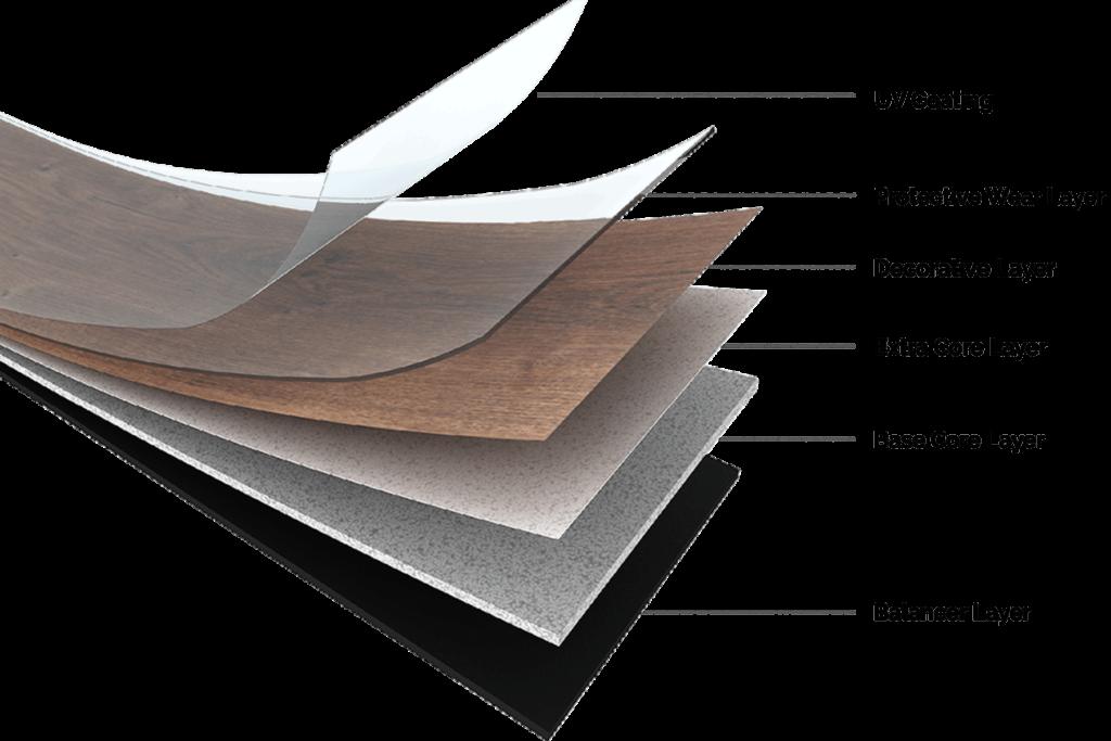 Flooring Choices Kolay Vinyl Flooring Wall Protection